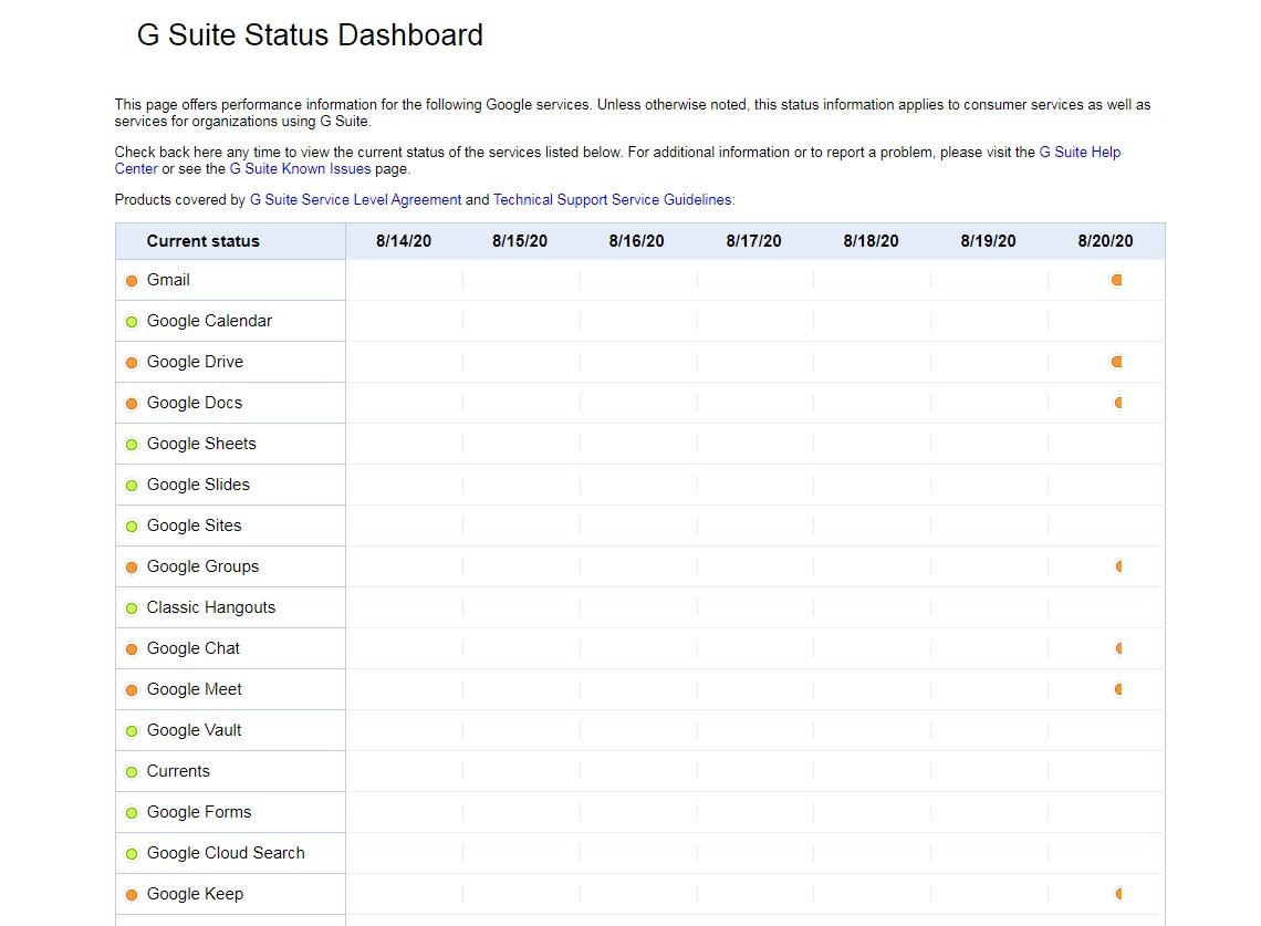 You are currently viewing Gmail và nhiều dịch vụ Google gặp sự cố ngày 20/8