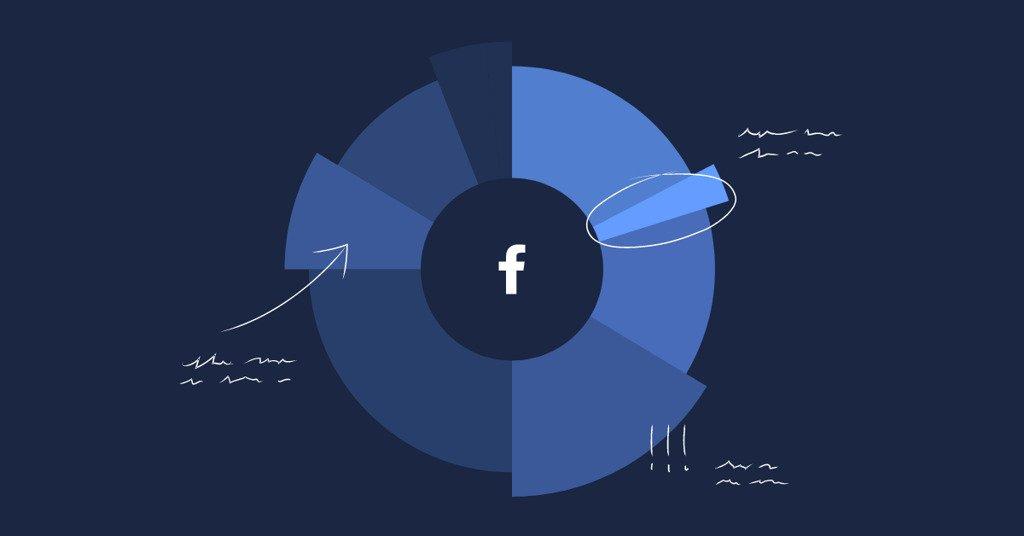Read more about the article 20 thống kê trên Facebook giúp định hướng chiến lược marketing năm 2021
